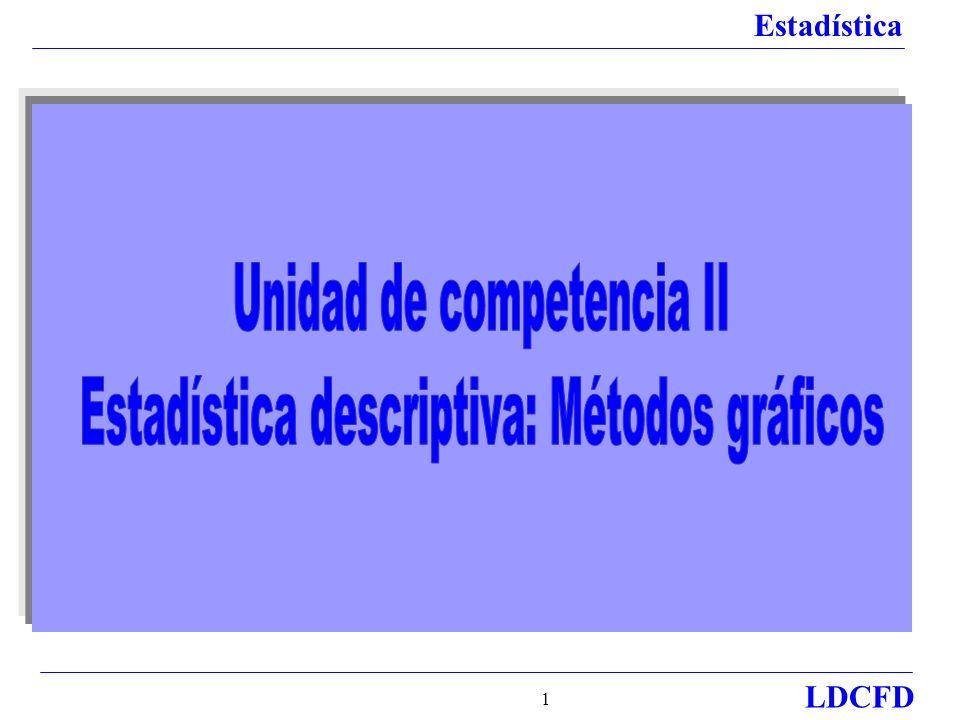 Unidad de competencia II Estadística descriptiva: Métodos gráficos