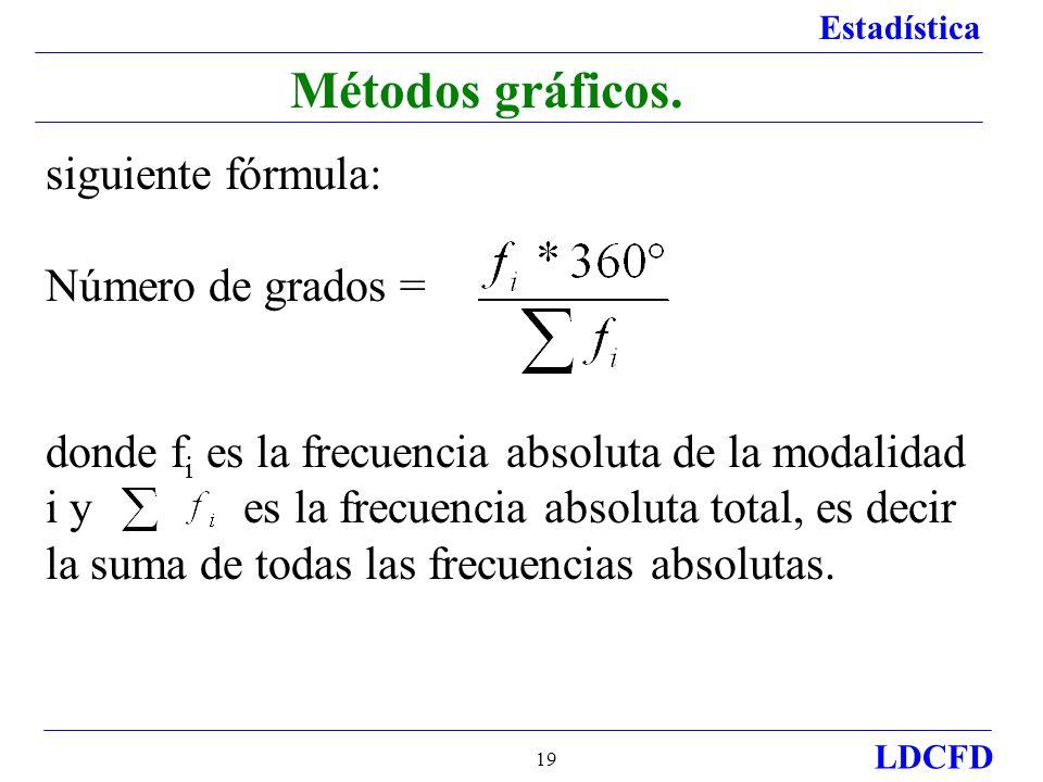Métodos gráficos. siguiente fórmula: Número de grados =