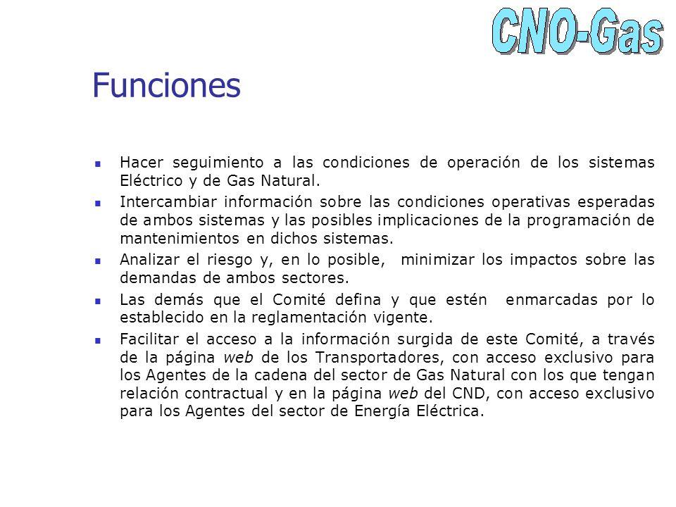 Funciones Hacer seguimiento a las condiciones de operación de los sistemas Eléctrico y de Gas Natural.