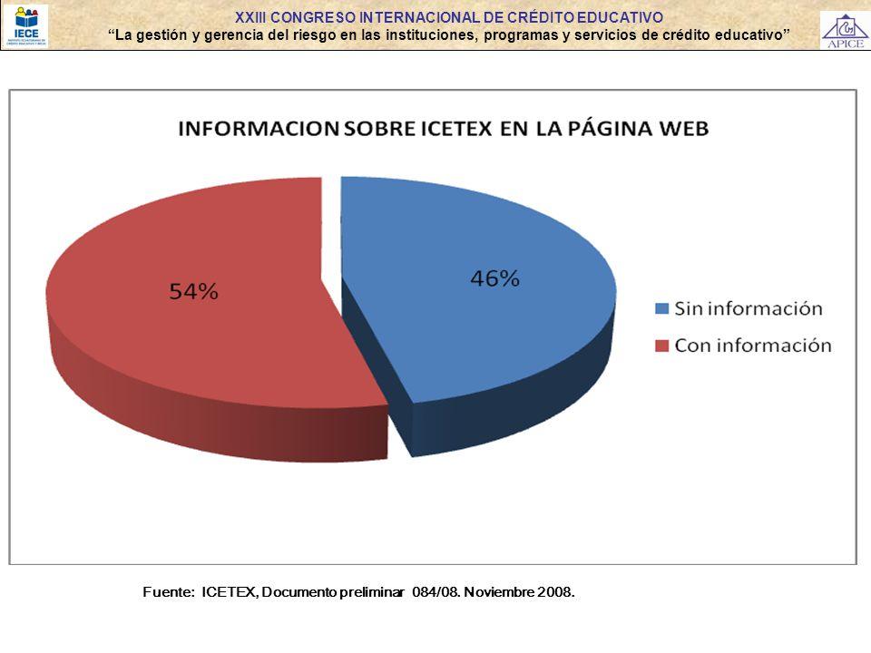XXIII CONGRESO INTERNACIONAL DE CRÉDITO EDUCATIVO