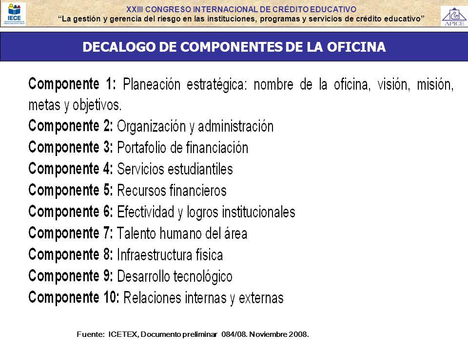 DECALOGO DE COMPONENTES DE LA OFICINA