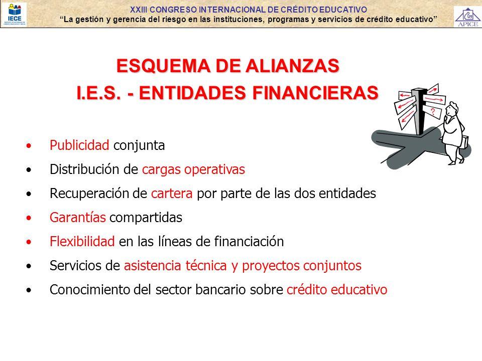 ESQUEMA DE ALIANZAS I.E.S. - ENTIDADES FINANCIERAS