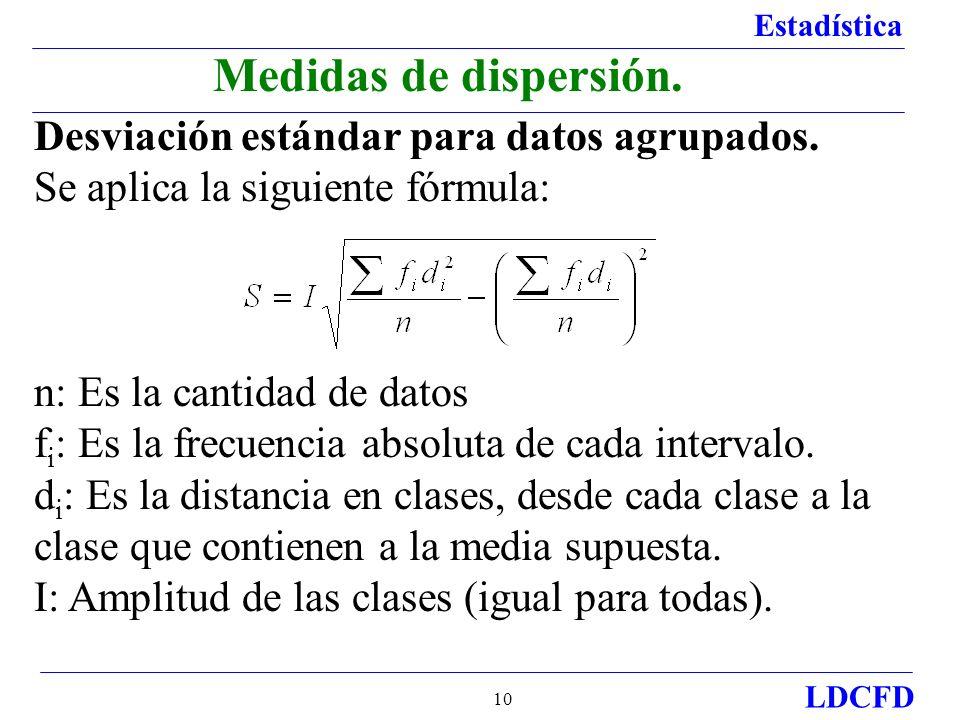 Medidas de dispersión. Desviación estándar para datos agrupados.