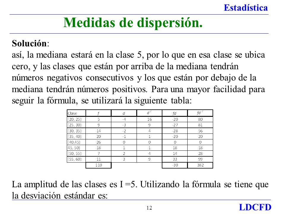 Medidas de dispersión. Solución: