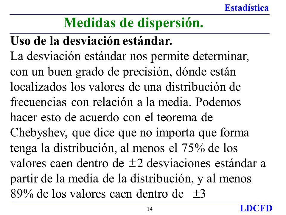 Medidas de dispersión. Uso de la desviación estándar.