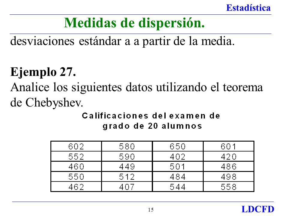 Medidas de dispersión. desviaciones estándar a a partir de la media.