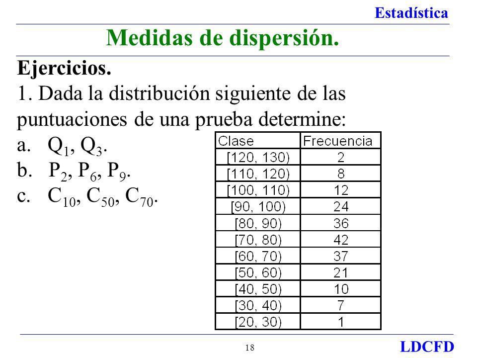 Medidas de dispersión. Ejercicios.