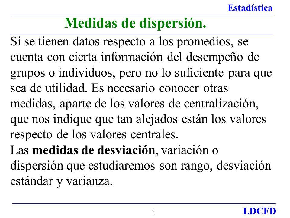 Medidas de dispersión.