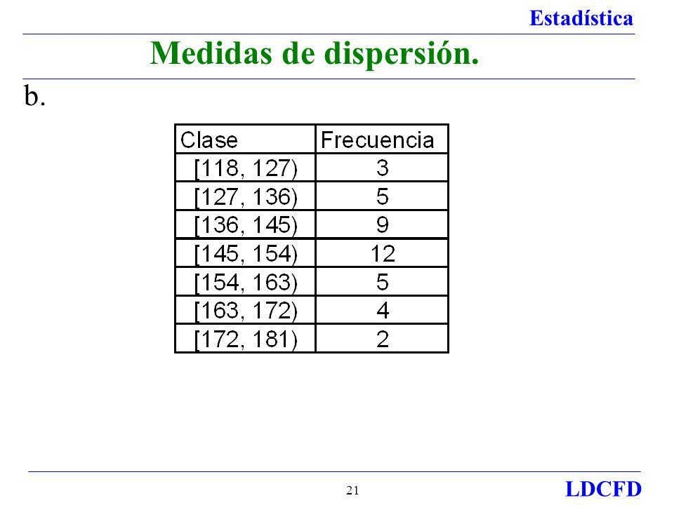 Medidas de dispersión. b.