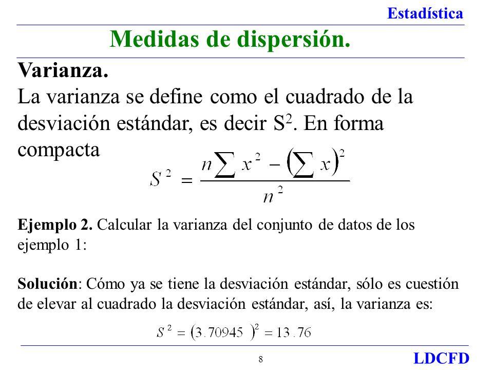 Medidas de dispersión. Varianza.