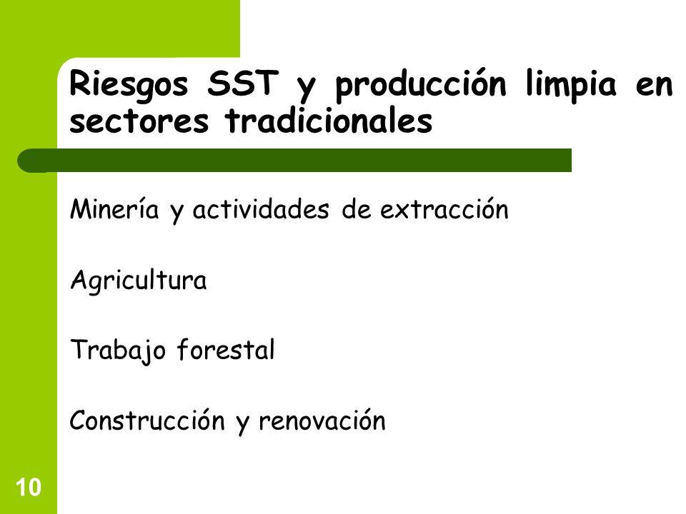 Riesgos SST y producción limpia en sectores tradicionales