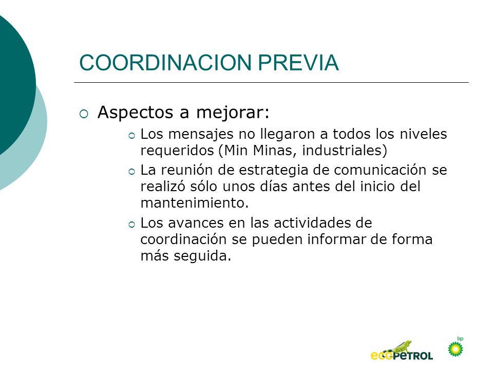 COORDINACION PREVIA Aspectos a mejorar: