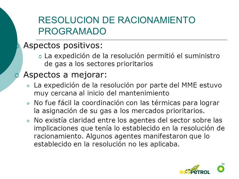 RESOLUCION DE RACIONAMIENTO PROGRAMADO