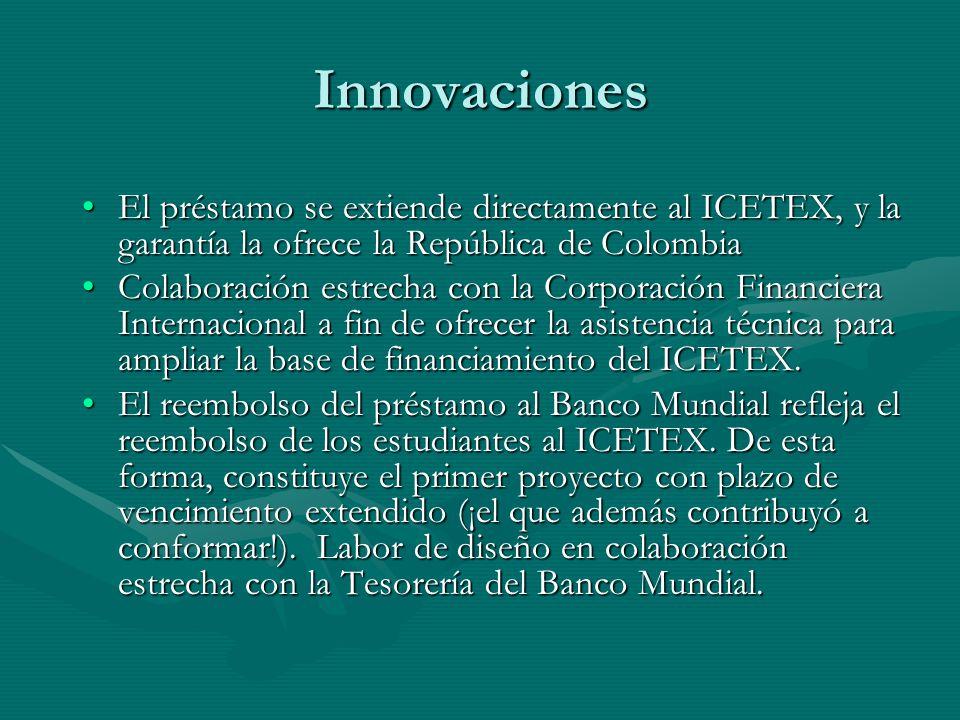 Innovaciones El préstamo se extiende directamente al ICETEX, y la garantía la ofrece la República de Colombia.