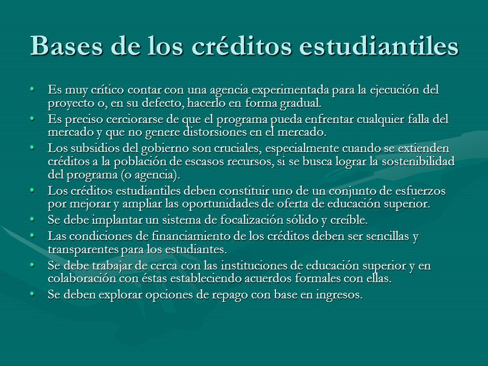 Bases de los créditos estudiantiles