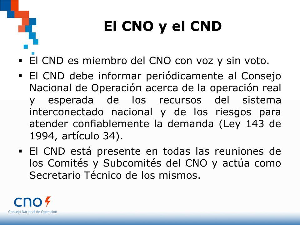 El CNO y el CND El CND es miembro del CNO con voz y sin voto.