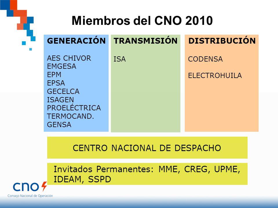 Miembros del CNO 2010 CENTRO NACIONAL DE DESPACHO