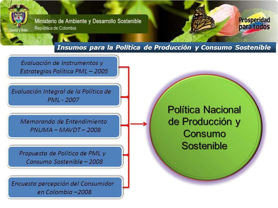 Política Nacional de Producción y Consumo Sostenible