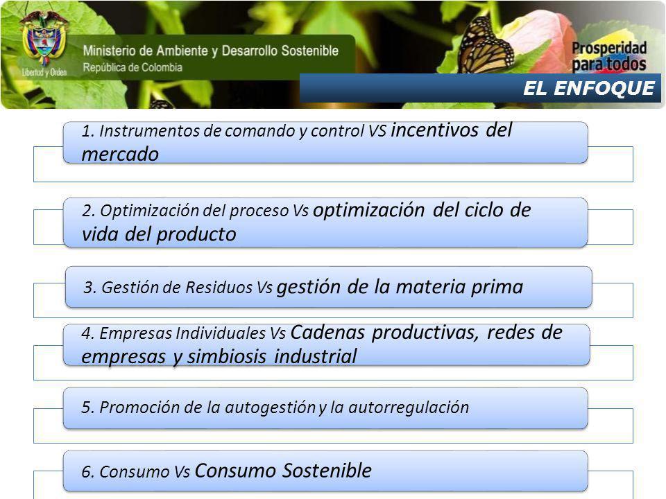 EL ENFOQUE 1. Instrumentos de comando y control VS incentivos del mercado.