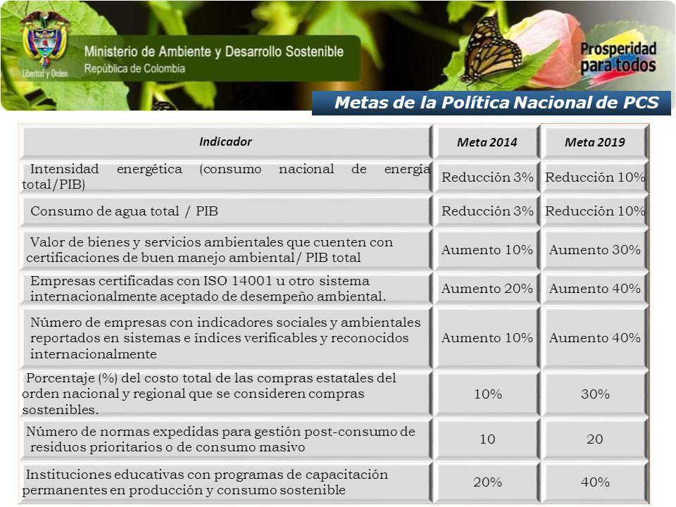 Metas de la Política Nacional de PCS