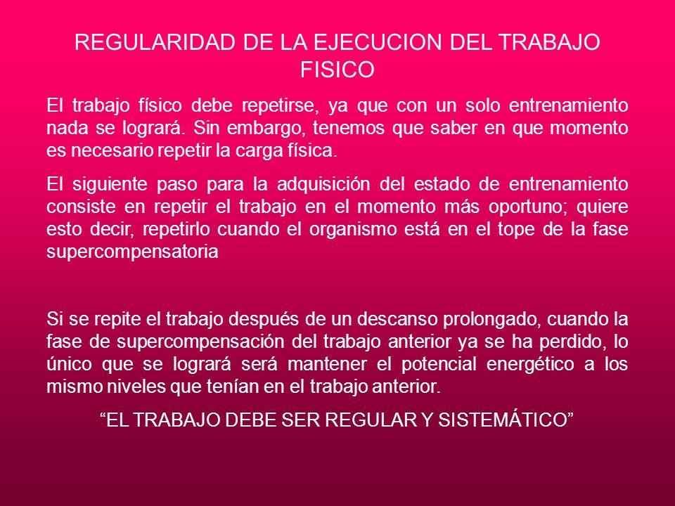 REGULARIDAD DE LA EJECUCION DEL TRABAJO FISICO