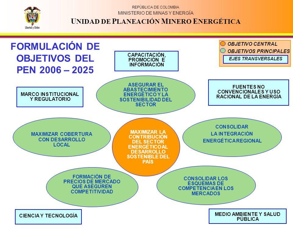 FORMULACIÓN DE OBJETIVOS DEL PEN 2006 – 2025