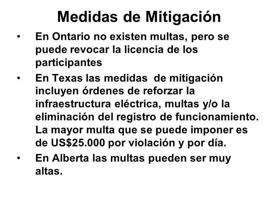 Medidas de Mitigación En Ontario no existen multas, pero se puede revocar la licencia de los participantes.