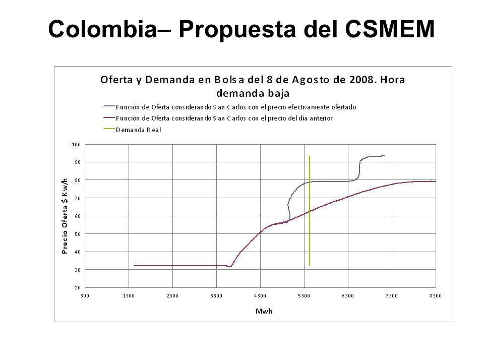 Colombia– Propuesta del CSMEM