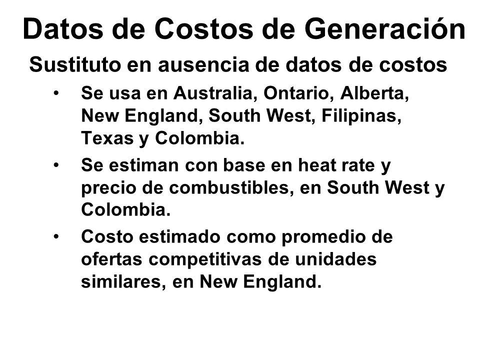 Datos de Costos de Generación