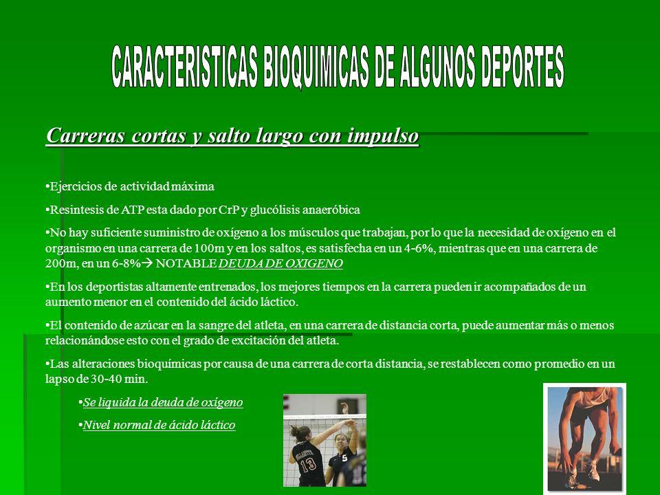 CARACTERISTICAS BIOQUIMICAS DE ALGUNOS DEPORTES
