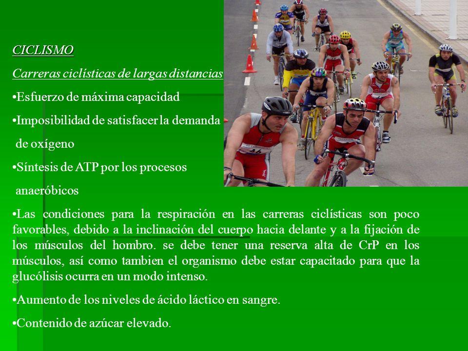 CICLISMO Carreras ciclísticas de largas distancias. Esfuerzo de máxima capacidad. Imposibilidad de satisfacer la demanda.