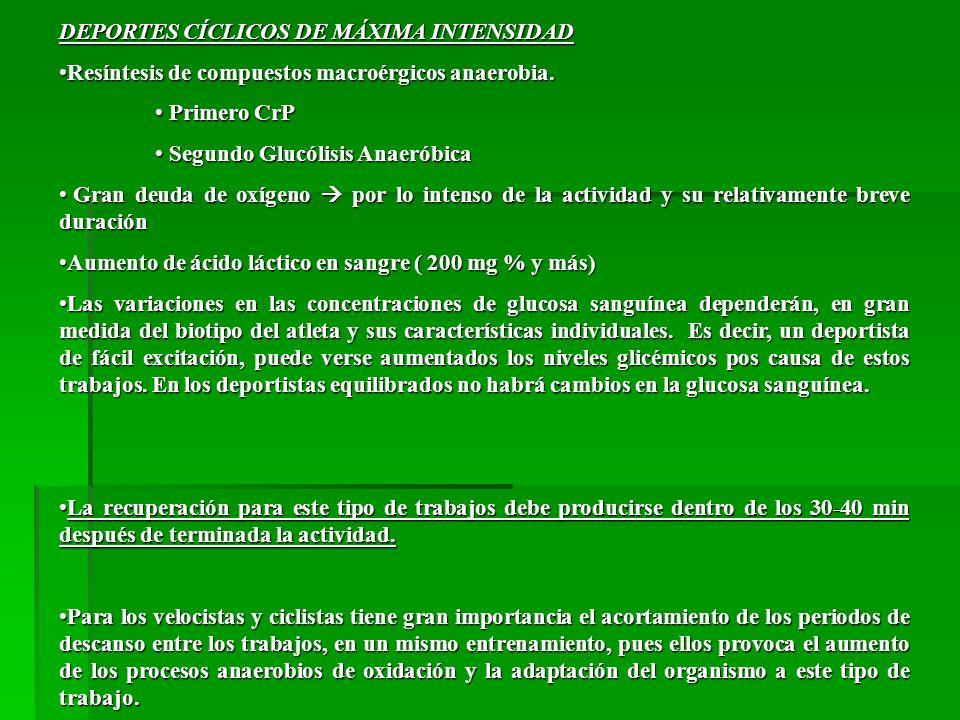 DEPORTES CÍCLICOS DE MÁXIMA INTENSIDAD