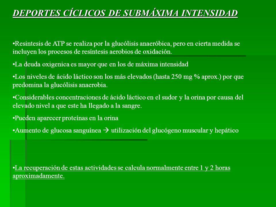 DEPORTES CÍCLICOS DE SUBMÁXIMA INTENSIDAD
