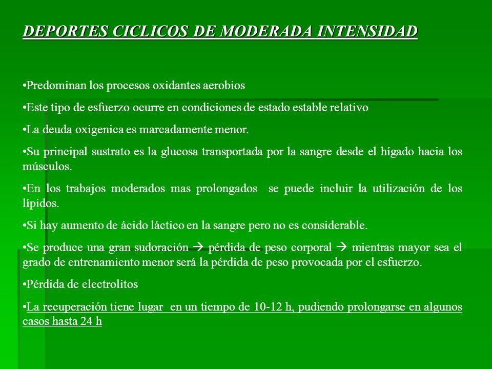 DEPORTES CICLICOS DE MODERADA INTENSIDAD