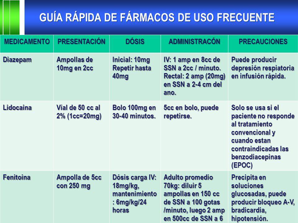 GUÍA RÁPIDA DE FÁRMACOS DE USO FRECUENTE