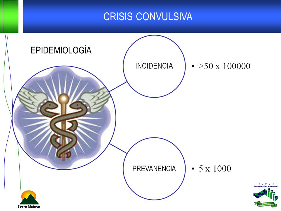 CRISIS CONVULSIVA EPIDEMIOLOGÍA
