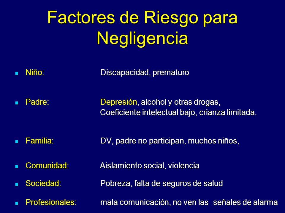 Factores de Riesgo para Negligencia