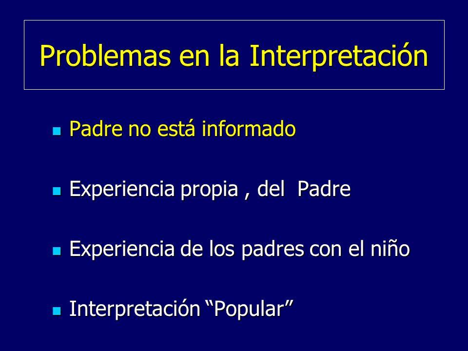 Problemas en la Interpretación