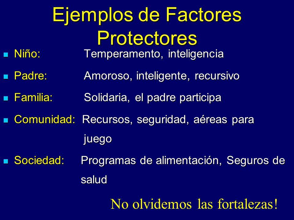 Ejemplos de Factores Protectores