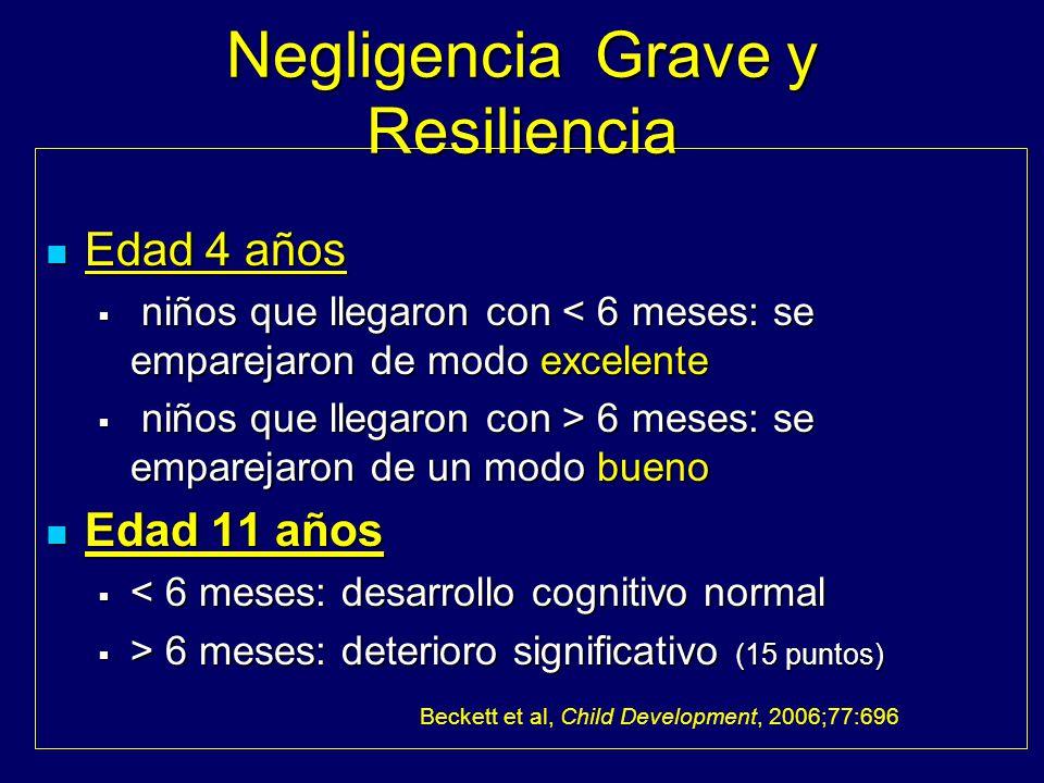 Negligencia Grave y Resiliencia