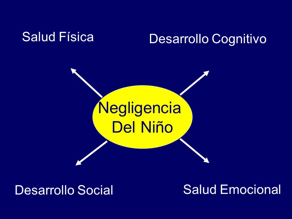 Negligencia Del Niño Salud Física Desarrollo Cognitivo