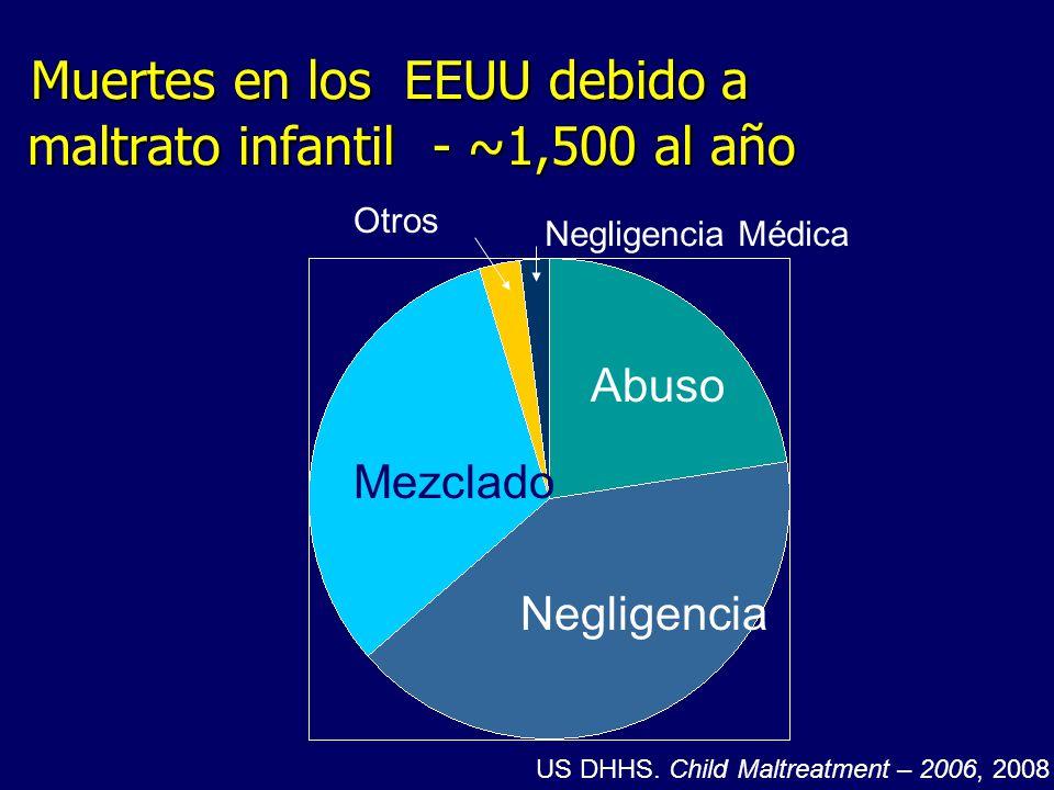 Muertes en los EEUU debido a maltrato infantil - ~1,500 al año