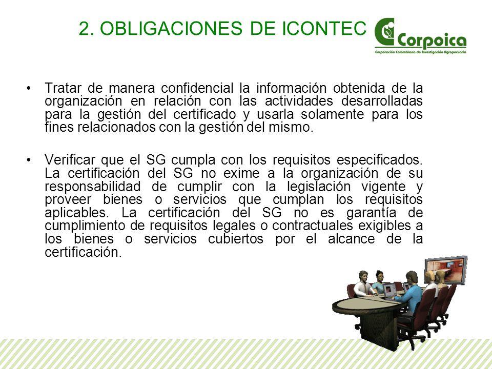 2. OBLIGACIONES DE ICONTEC