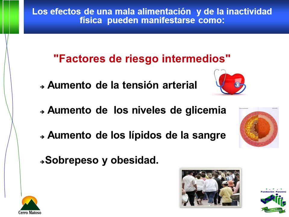 Factores de riesgo intermedios