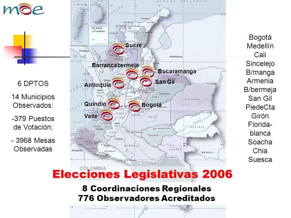 Elecciones Legislativas 2006