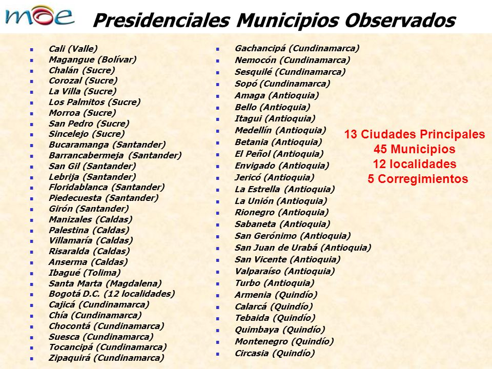 Presidenciales Municipios Observados