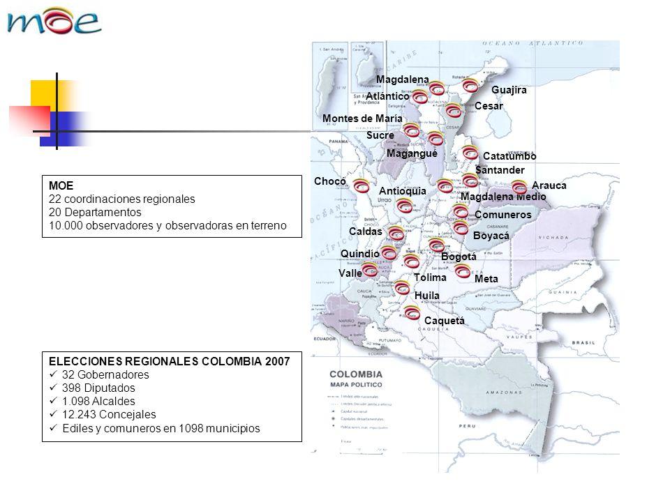 22 coordinaciones regionales 20 Departamentos