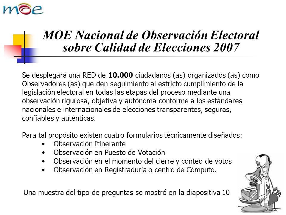 MOE Nacional de Observación Electoral sobre Calidad de Elecciones 2007