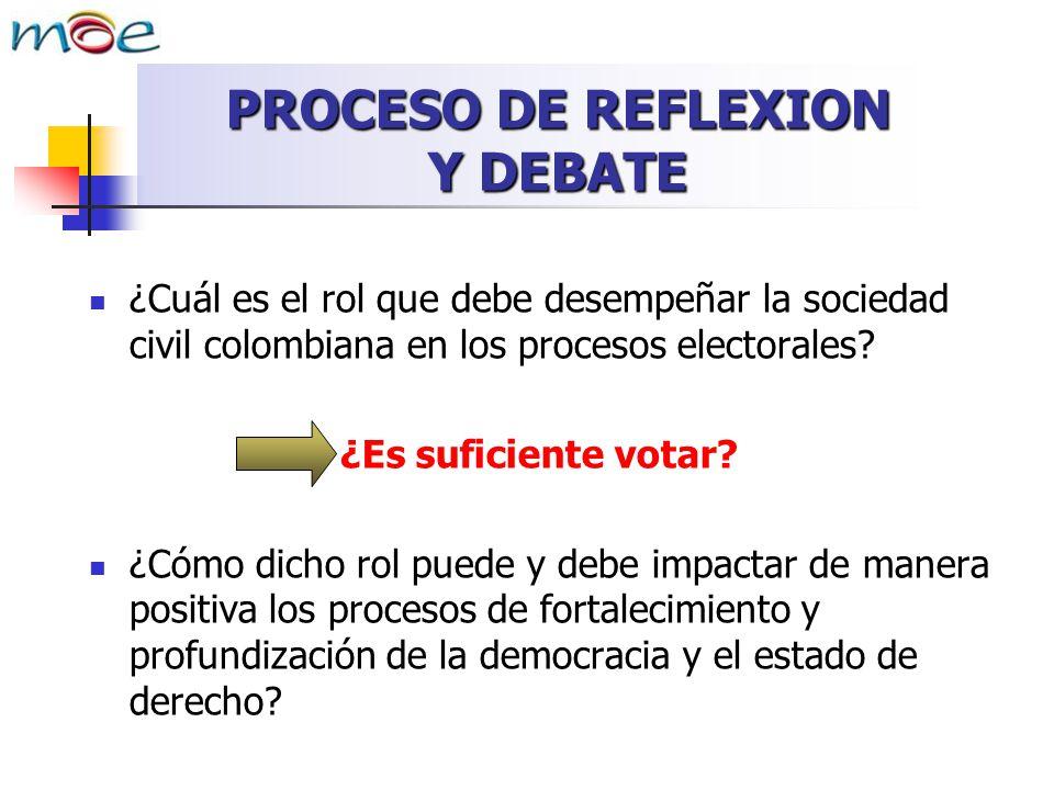 PROCESO DE REFLEXION Y DEBATE