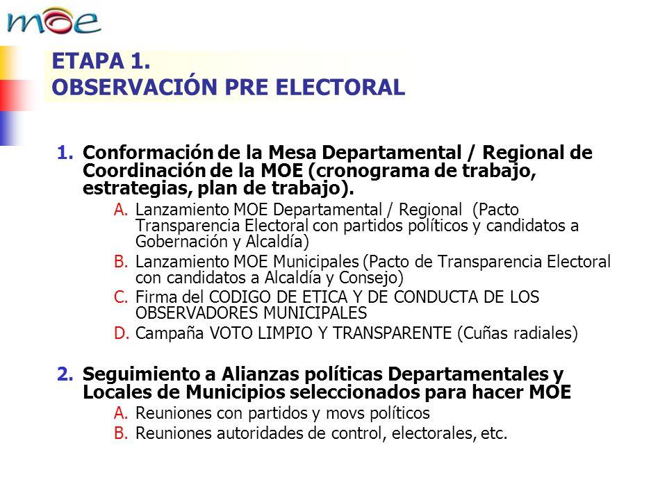 ETAPA 1. OBSERVACIÓN PRE ELECTORAL